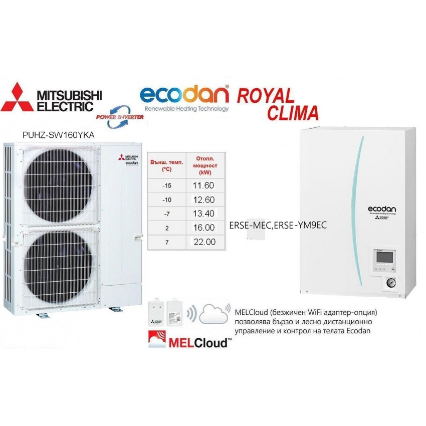 HEAT PUMP ECODAN Split Type POWER INVERTER PUHZ-SW160YKA With INDOOR UNIT ERSE-MEC/YM9EC
